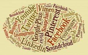 ¿Cómo elaborar un plan para Redes Sociales? II