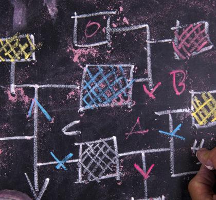 Representation drawn in chalk on a blackboard flow diagram