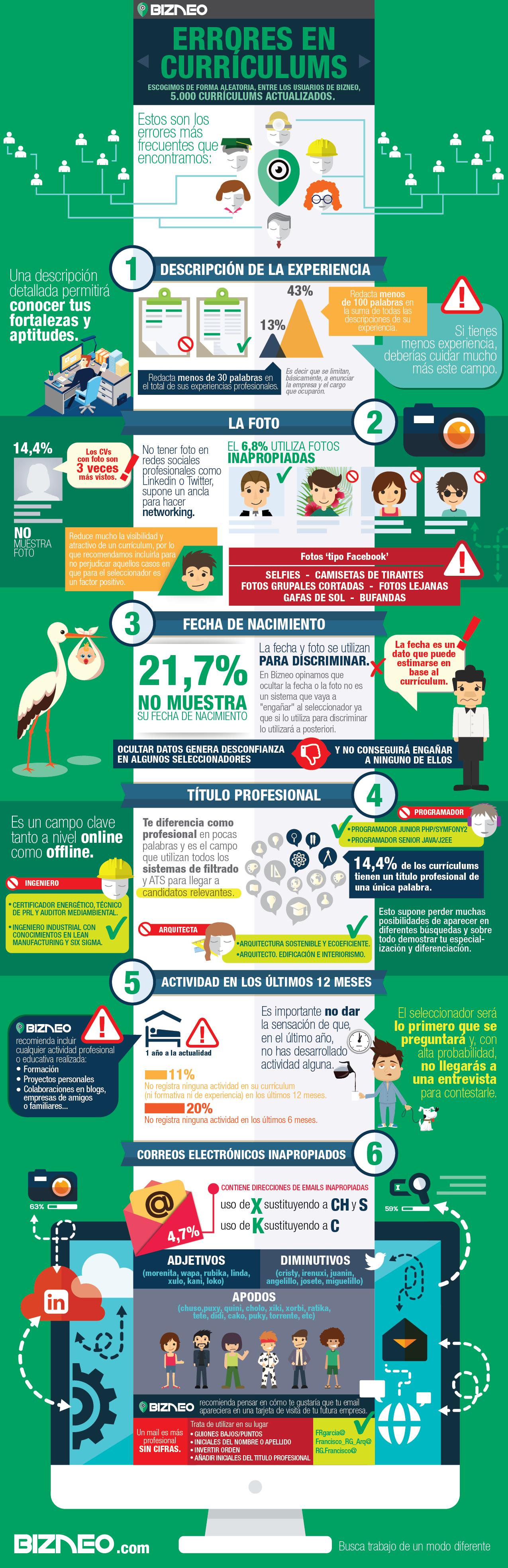 """Los 6 puntos """"flojos"""" de los currículums - agenciasdecomunicacion.org"""