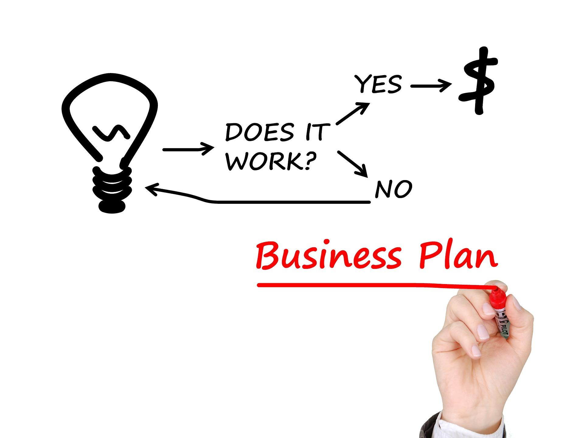 La financiación como punto clave para la comunicación corporativa
