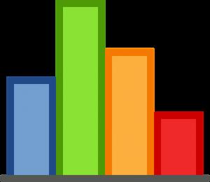 Las pymes deberían medir la eficacia de su comunicación interna