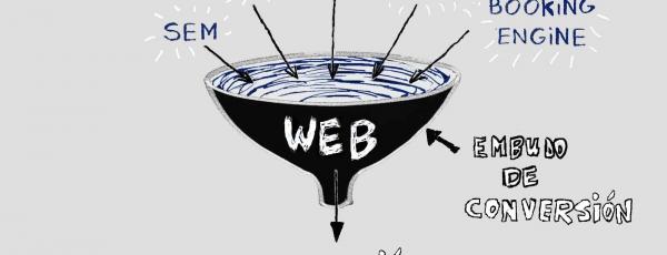 Tres buenos consejos para mejorar el posicionamiento web de cualquier empresa online