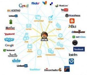 Estrategias en los medios sociales