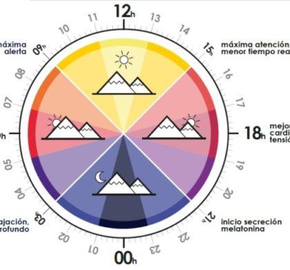 Prilux y la asociación Adaine estudian cómo afecta la iluminación en entornos geriáticos