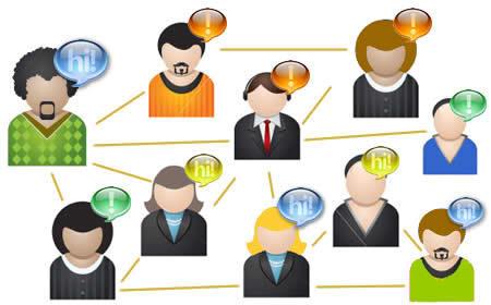 ¿Sabes promocionar tu blog en las redes sociales?