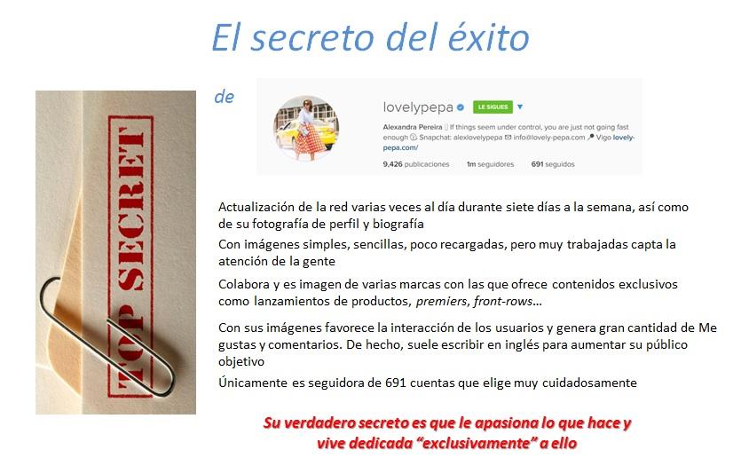 Analizando el uso de Instagram en España: la red social que más crece