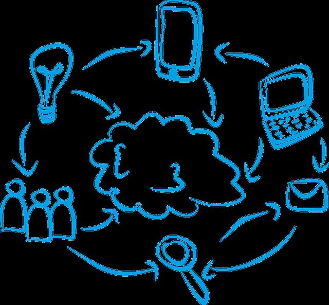 ¿Cómo debe de ser la transformación digital de una empresa?